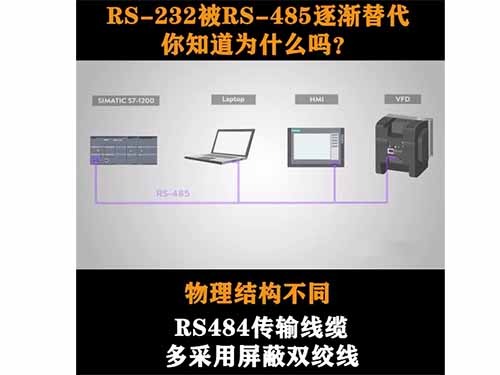 RS232与RS485的五点不同
